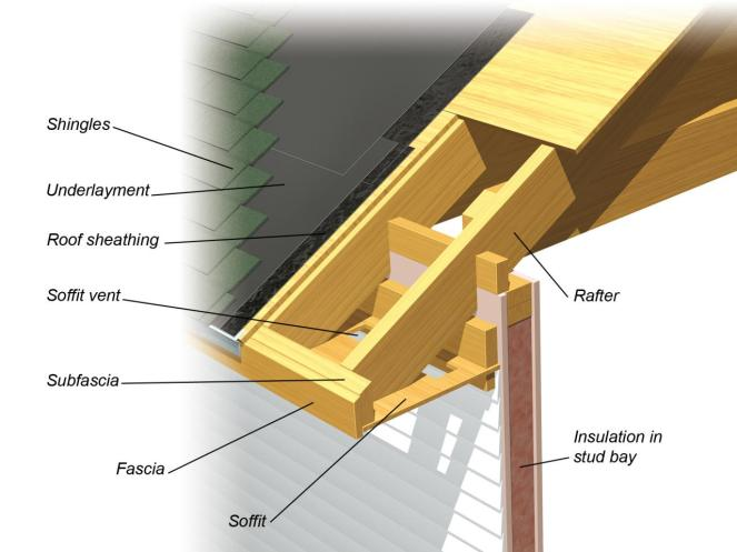roofstructure